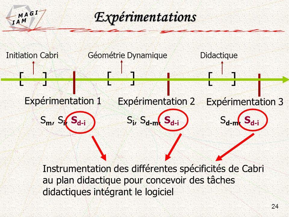 Expérimentations [ ] [ ] [ ] Expérimentation 1 Expérimentation 2